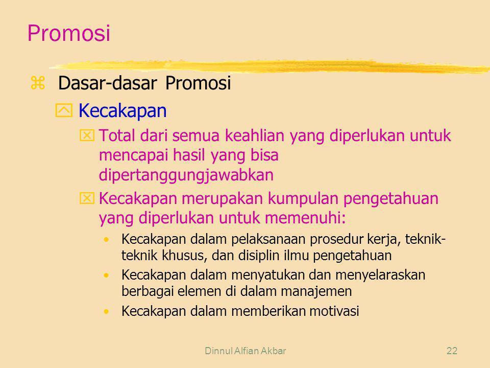Promosi Dasar-dasar Promosi Kecakapan