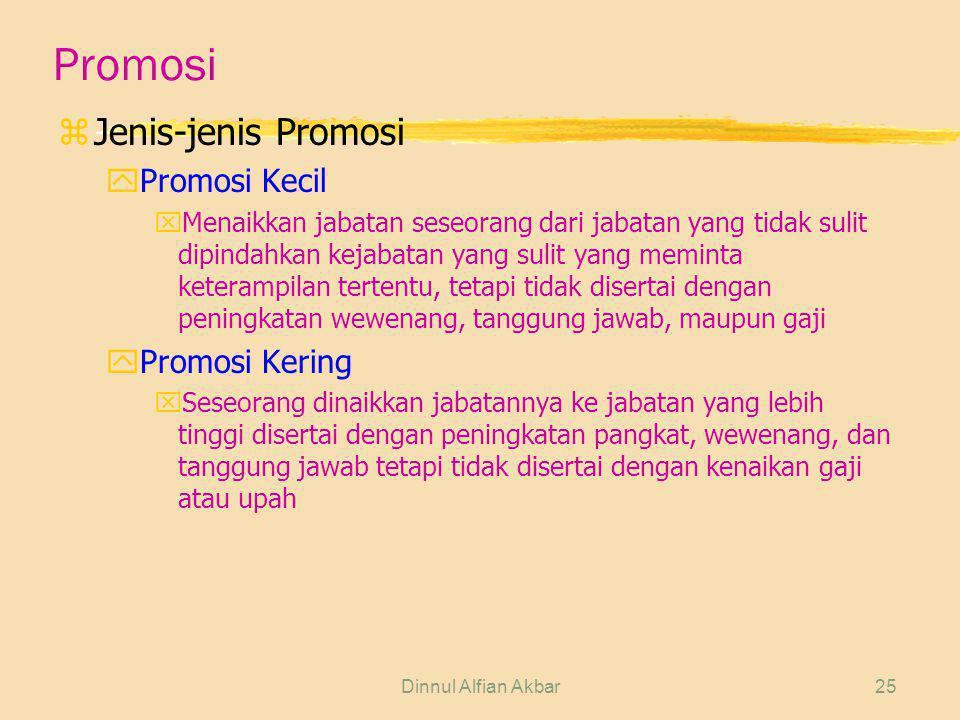 Promosi Jenis-jenis Promosi Promosi Kecil Promosi Kering