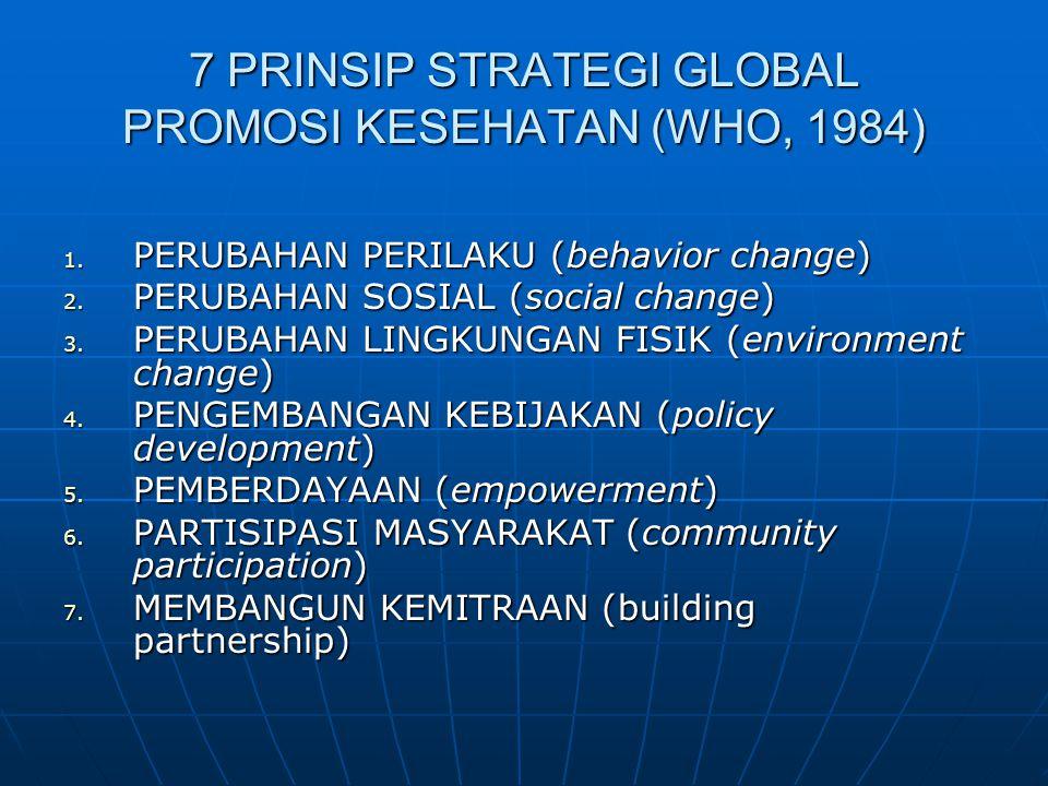 7 PRINSIP STRATEGI GLOBAL PROMOSI KESEHATAN (WHO, 1984)