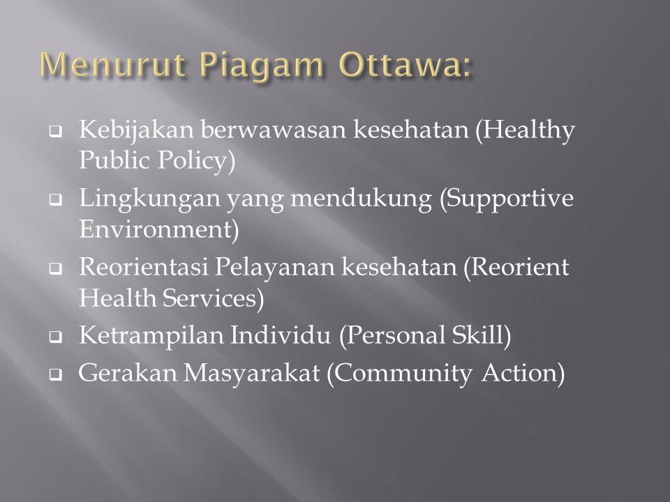 Menurut Piagam Ottawa: