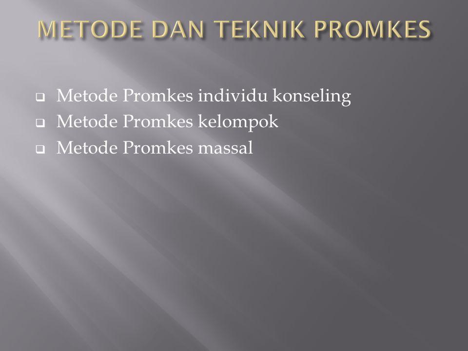 METODE DAN TEKNIK PROMKES