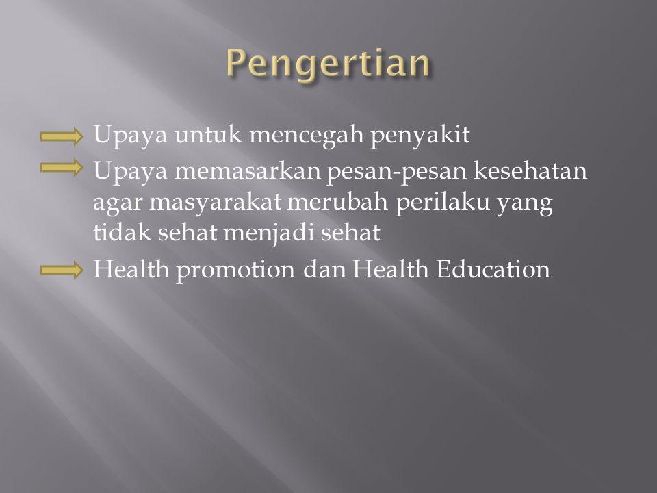 Pengertian Upaya untuk mencegah penyakit