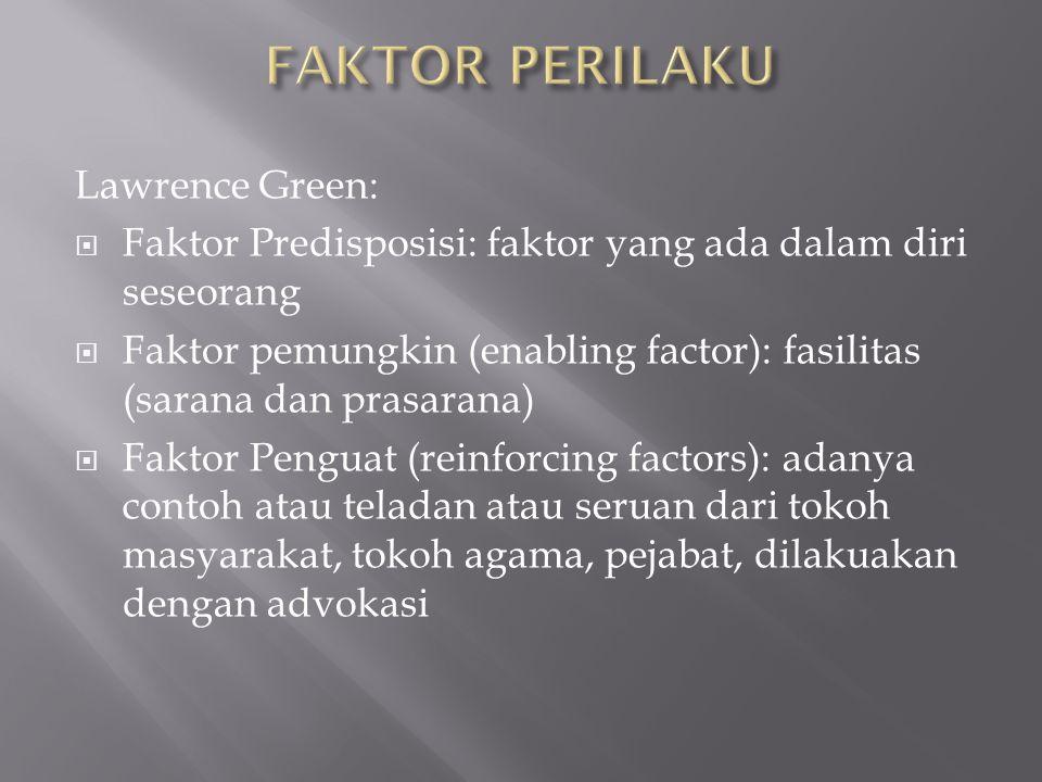 FAKTOR PERILAKU Lawrence Green: