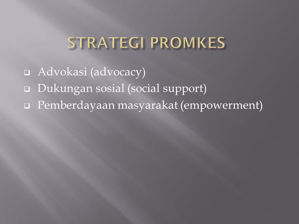 STRATEGI PROMKES Advokasi (advocacy) Dukungan sosial (social support)