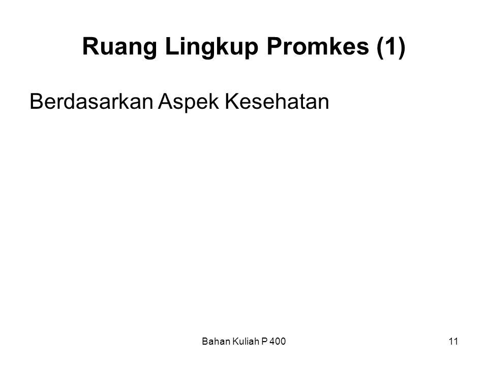 Ruang Lingkup Promkes (1)
