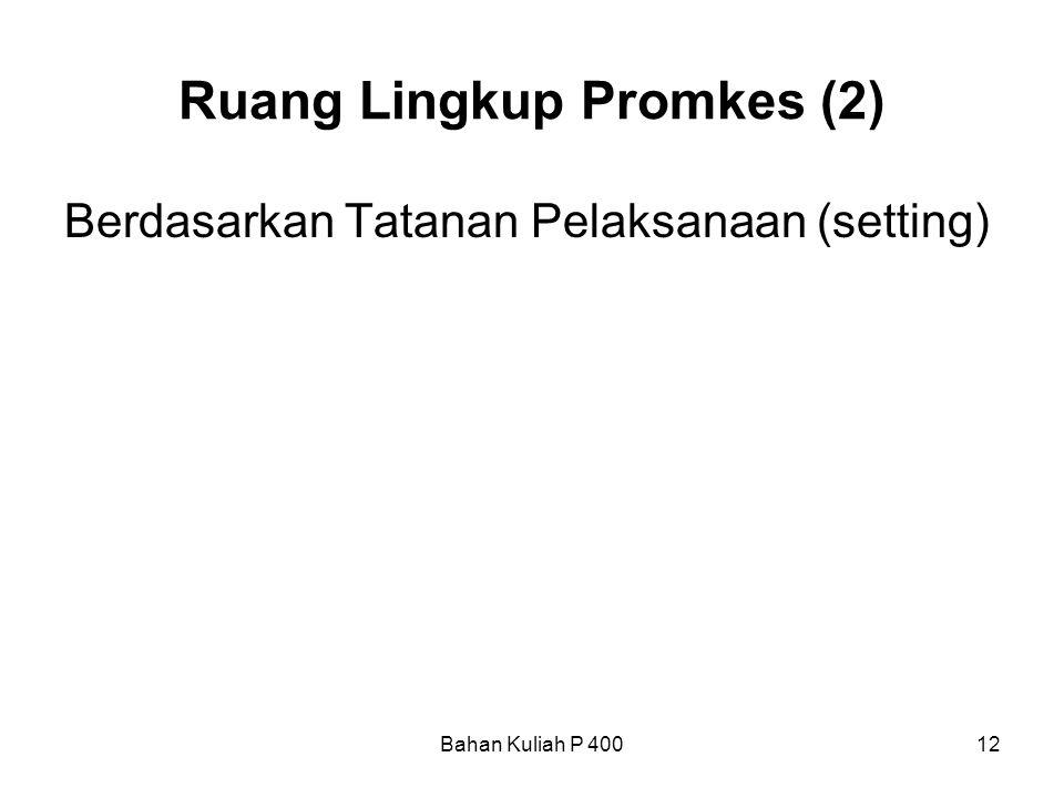 Ruang Lingkup Promkes (2)