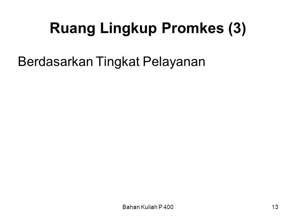 Ruang Lingkup Promkes (3)