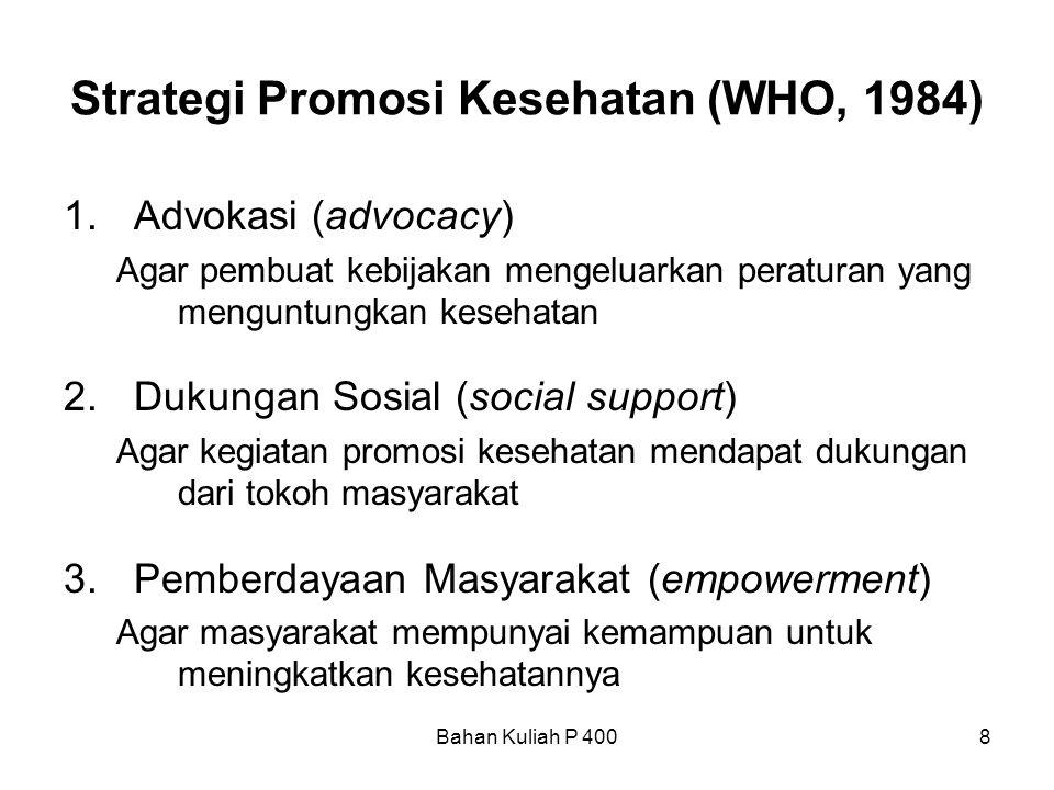 Strategi Promosi Kesehatan (WHO, 1984)