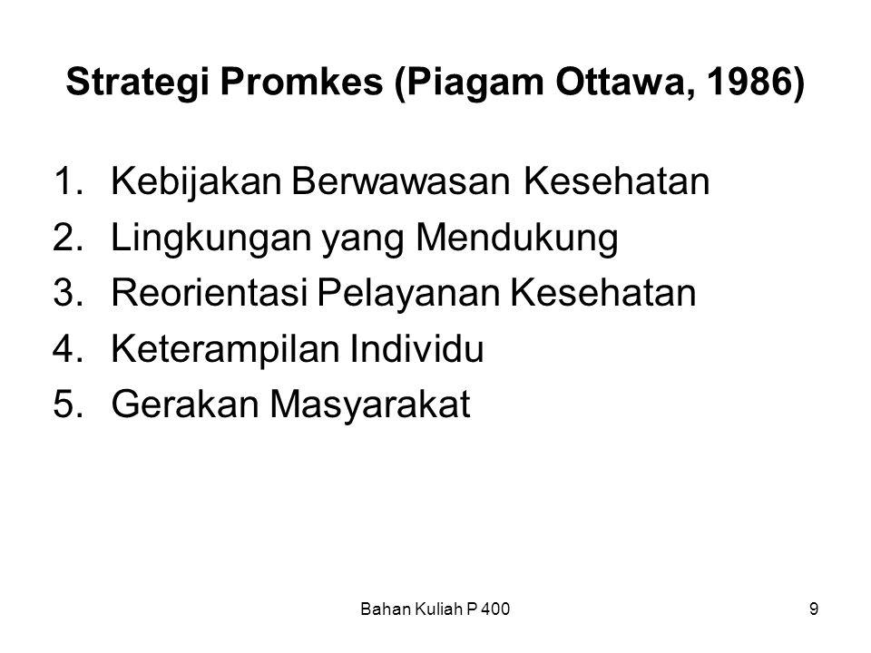 Strategi Promkes (Piagam Ottawa, 1986)