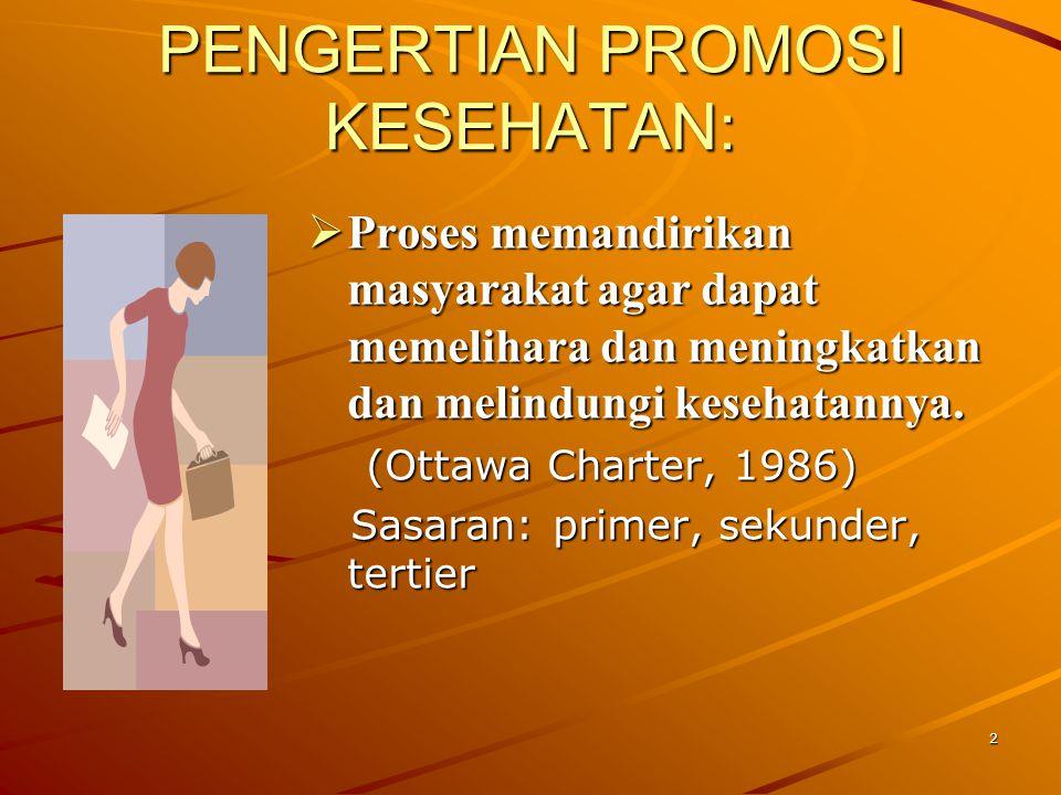 PENGERTIAN PROMOSI KESEHATAN: