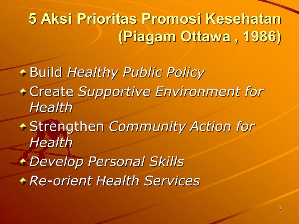 5 Aksi Prioritas Promosi Kesehatan (Piagam Ottawa , 1986)