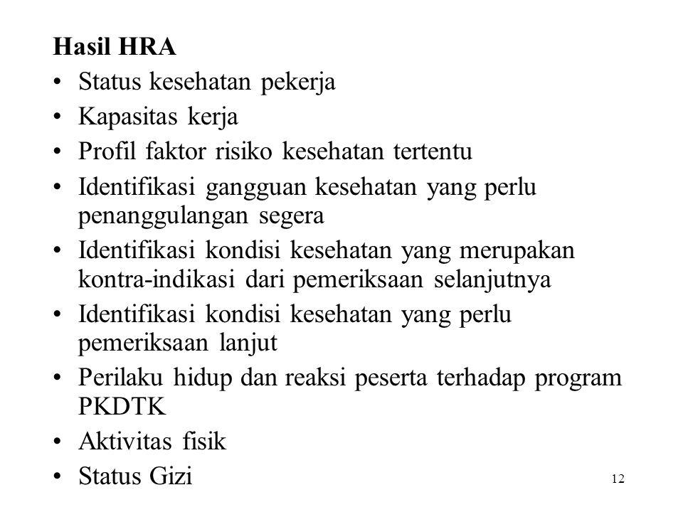 Hasil HRA Status kesehatan pekerja. Kapasitas kerja. Profil faktor risiko kesehatan tertentu.