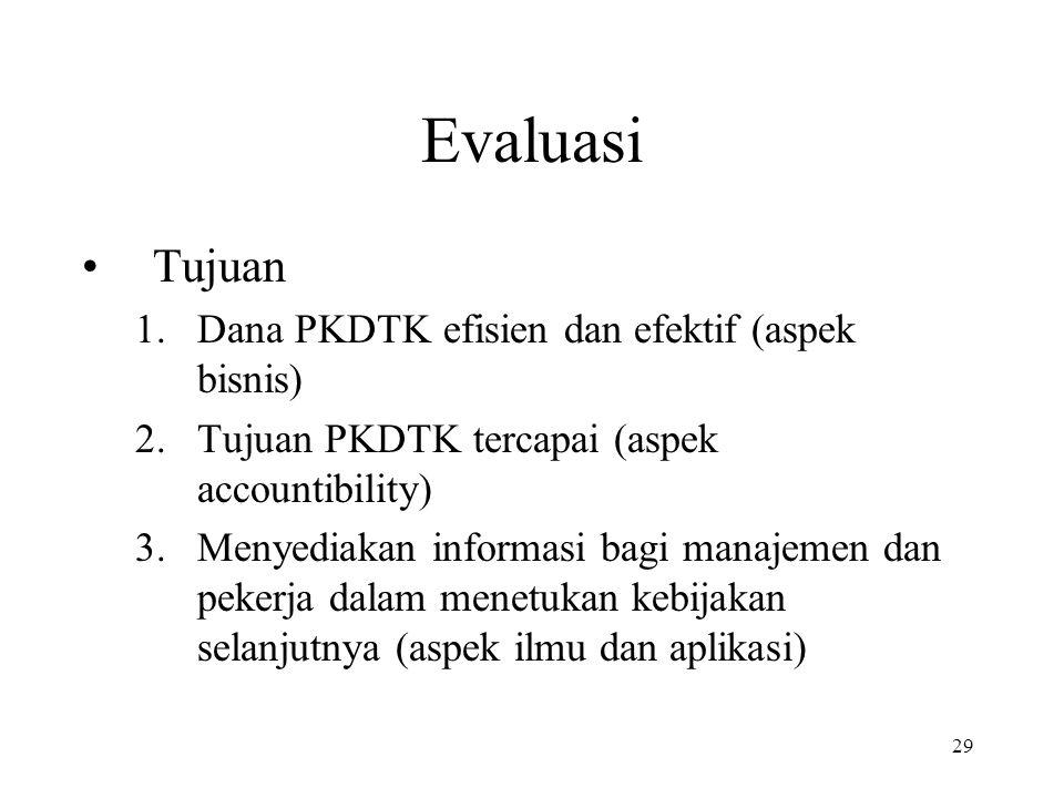 Evaluasi Tujuan Dana PKDTK efisien dan efektif (aspek bisnis)