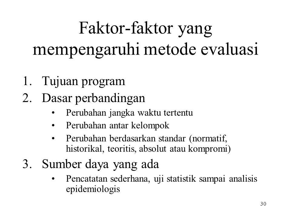 Faktor-faktor yang mempengaruhi metode evaluasi