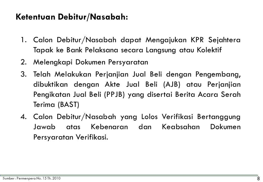 Ketentuan Debitur/Nasabah: