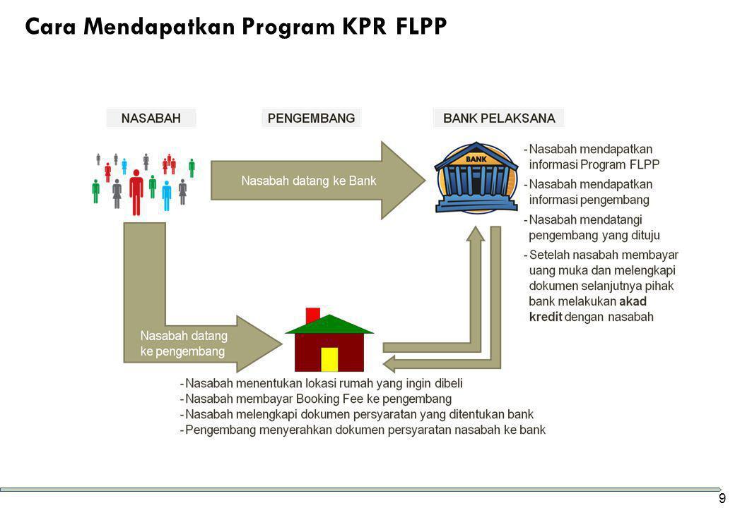 Cara Mendapatkan Program KPR FLPP