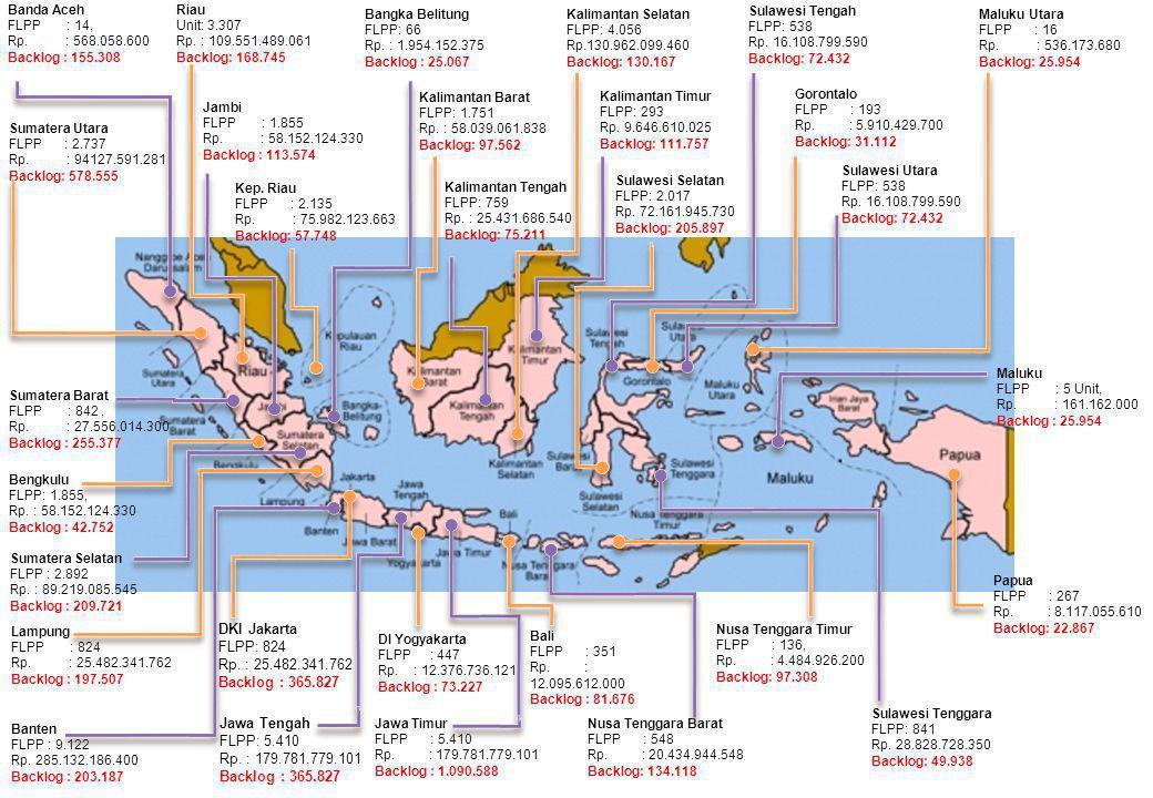 DKI Jakarta FLPP: 824 Rp. : 25.482.341.762 Backlog : 365.827