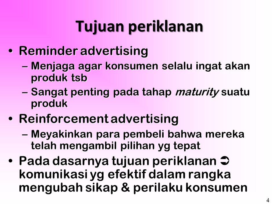 Tujuan periklanan Reminder advertising Reinforcement advertising