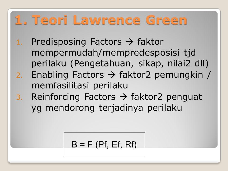1. Teori Lawrence Green Predisposing Factors  faktor mempermudah/mempredesposisi tjd perilaku (Pengetahuan, sikap, nilai2 dll)