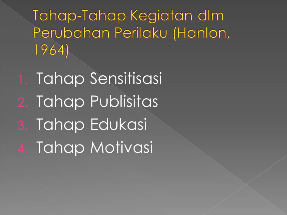 Tahap-Tahap Kegiatan dlm Perubahan Perilaku (Hanlon, 1964)