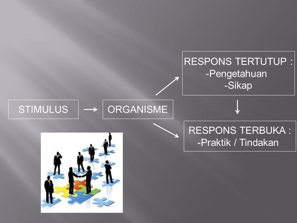 RESPONS TERTUTUP : Pengetahuan Sikap STIMULUS ORGANISME RESPONS TERBUKA : Praktik / Tindakan