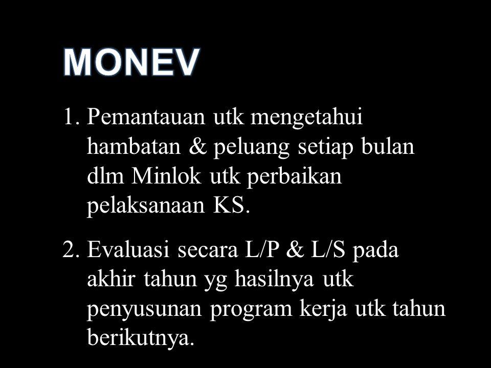 MONEV Pemantauan utk mengetahui hambatan & peluang setiap bulan dlm Minlok utk perbaikan pelaksanaan KS.