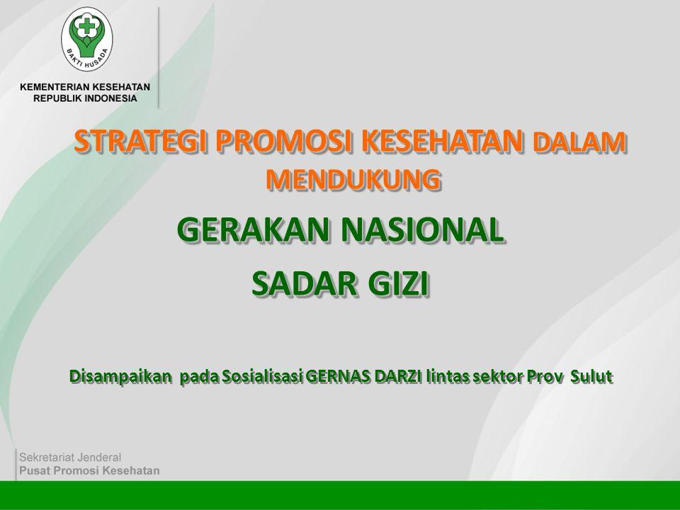 Disampaikan pada Sosialisasi GERNAS DARZI lintas sektor Prov Sulut