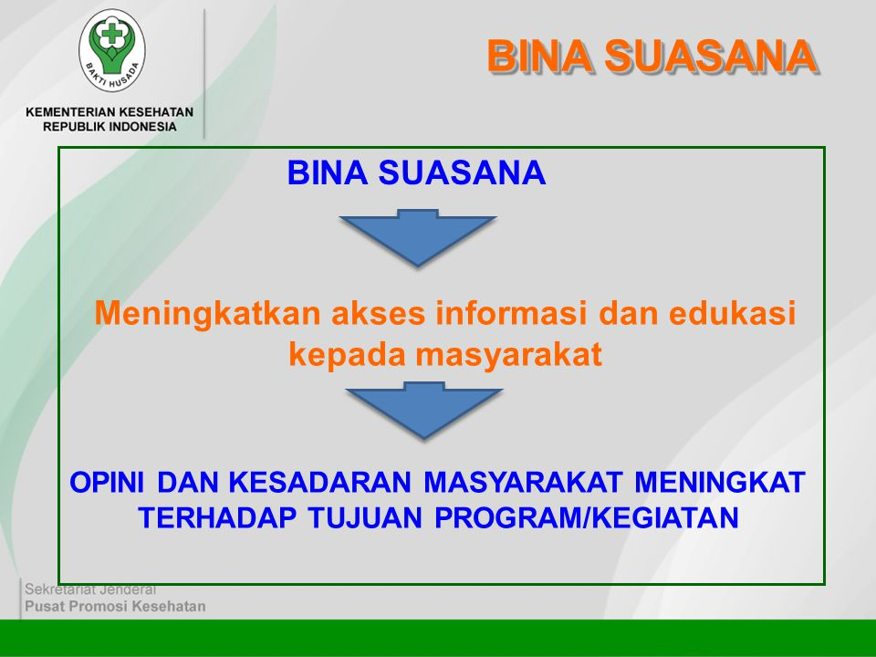 Meningkatkan akses informasi dan edukasi kepada masyarakat