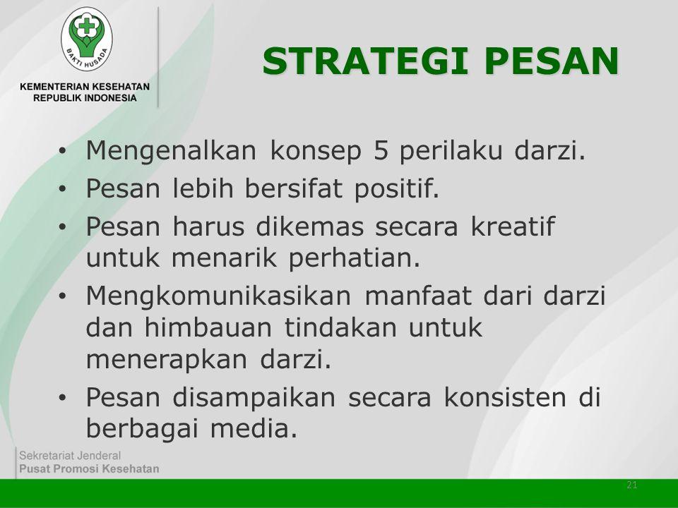 STRATEGI PESAN Mengenalkan konsep 5 perilaku darzi.
