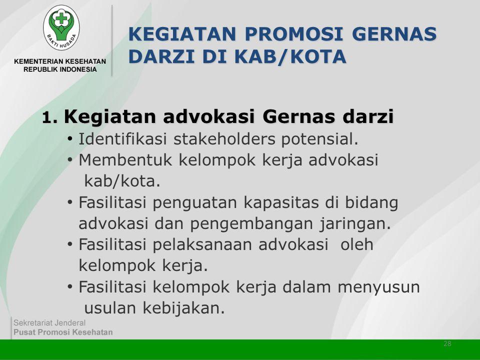 KEGIATAN PROMOSI GERNAS DARZI DI KAB/KOTA