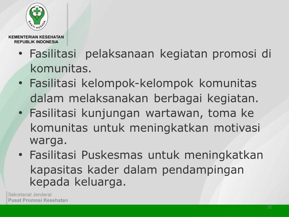 Fasilitasi pelaksanaan kegiatan promosi di komunitas.