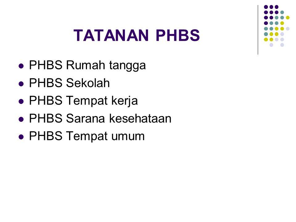 TATANAN PHBS PHBS Rumah tangga PHBS Sekolah PHBS Tempat kerja