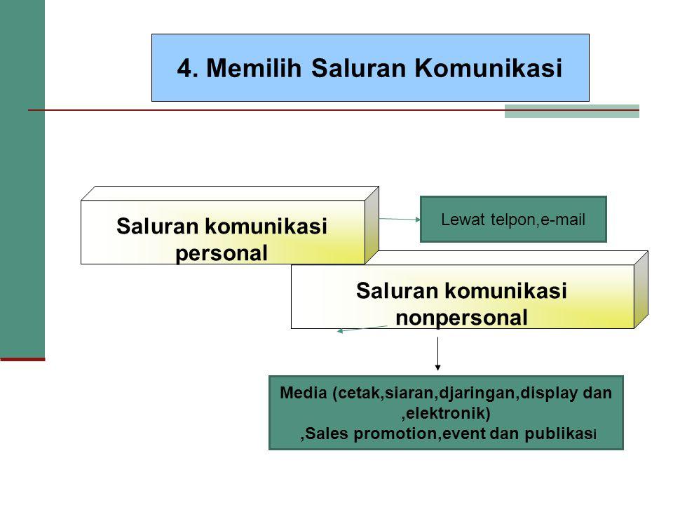 4. Memilih Saluran Komunikasi