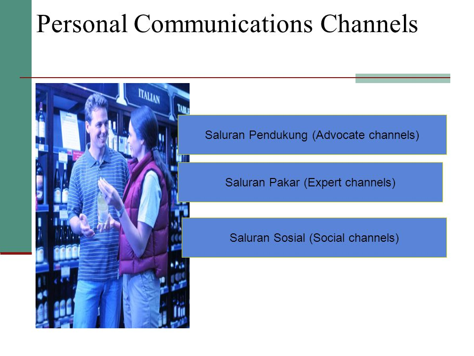 Personal Communications Channels