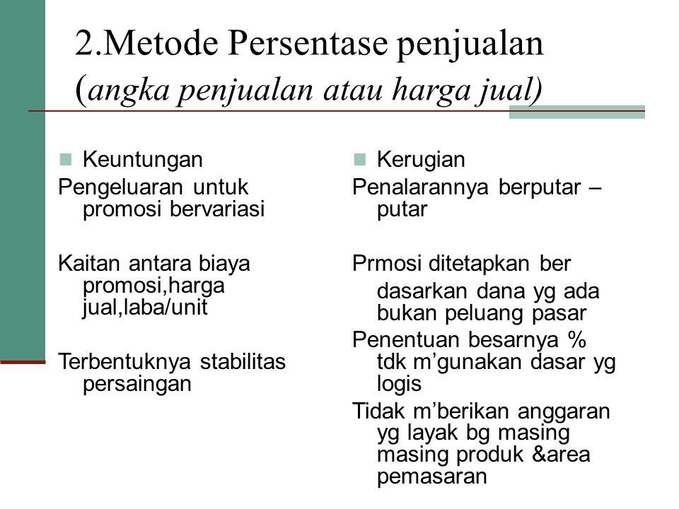 2.Metode Persentase penjualan (angka penjualan atau harga jual)