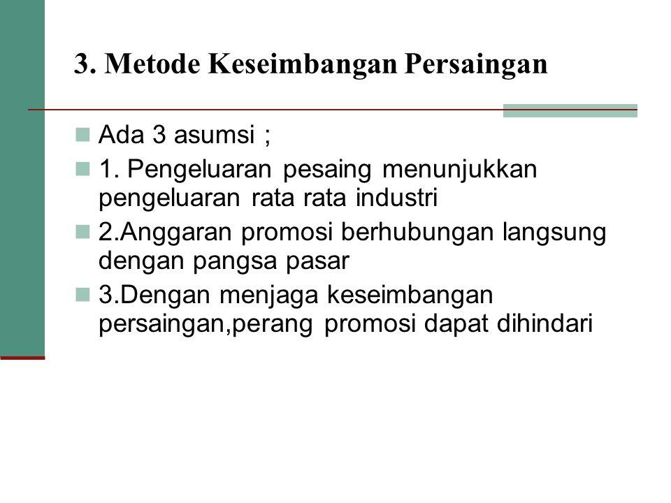 3. Metode Keseimbangan Persaingan