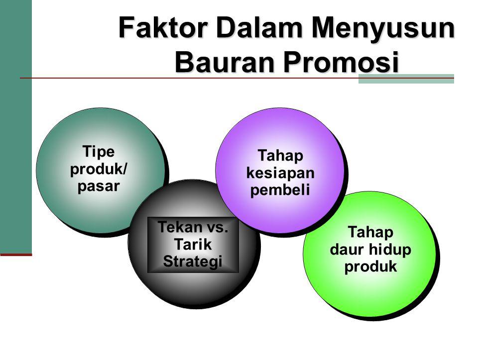 Faktor Dalam Menyusun Bauran Promosi