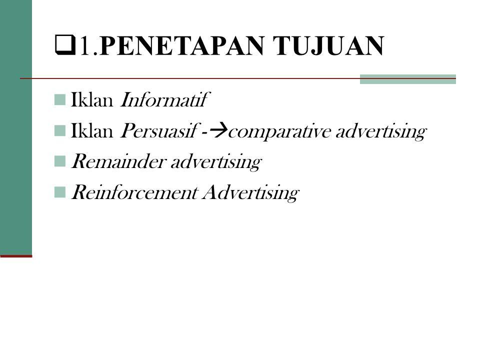 1.PENETAPAN TUJUAN Iklan Informatif
