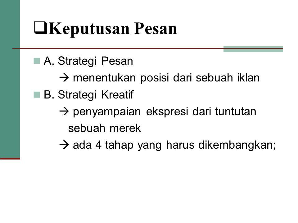 Keputusan Pesan A. Strategi Pesan