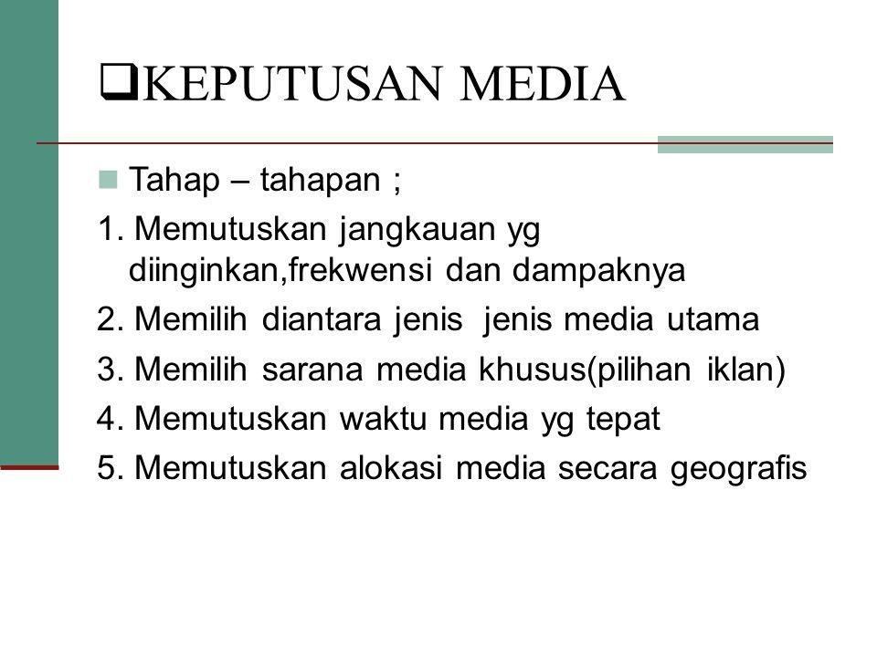 KEPUTUSAN MEDIA Tahap – tahapan ;