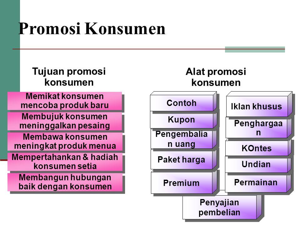 Promosi Konsumen Tujuan promosi konsumen Alat promosi konsumen
