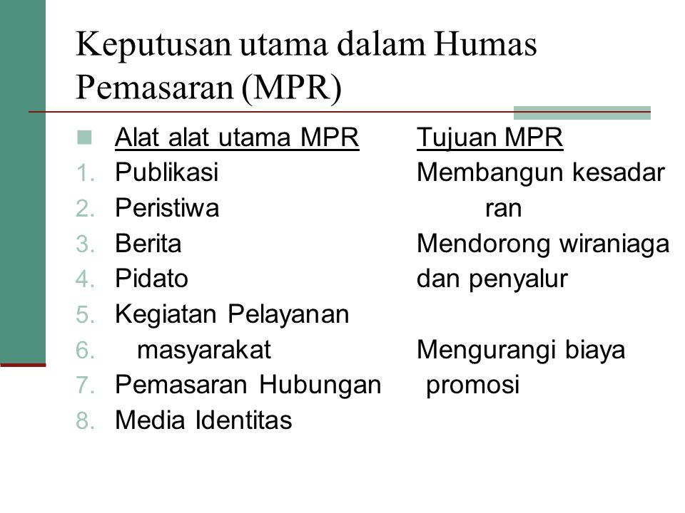 Keputusan utama dalam Humas Pemasaran (MPR)
