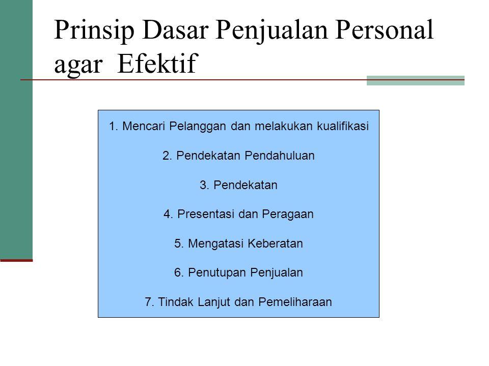 Prinsip Dasar Penjualan Personal agar Efektif