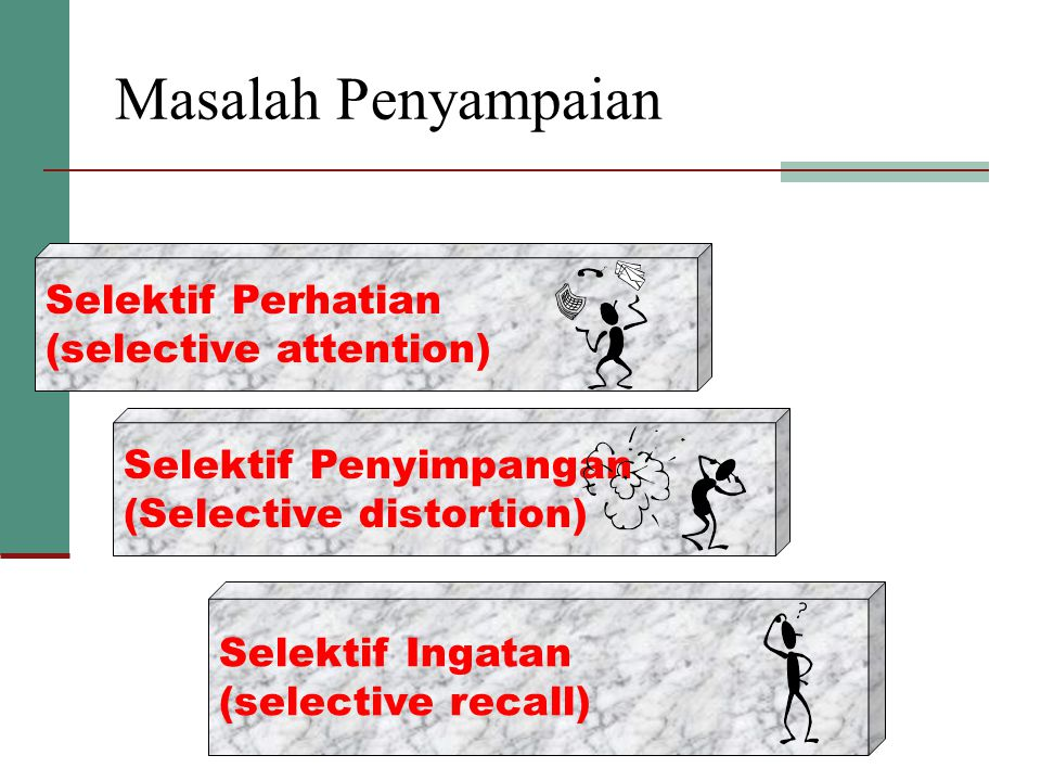 Masalah Penyampaian Selektif Perhatian (selective attention)