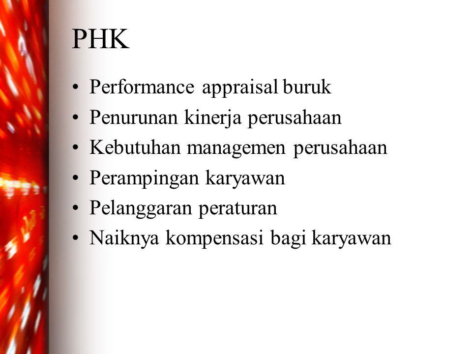 PHK Performance appraisal buruk Penurunan kinerja perusahaan