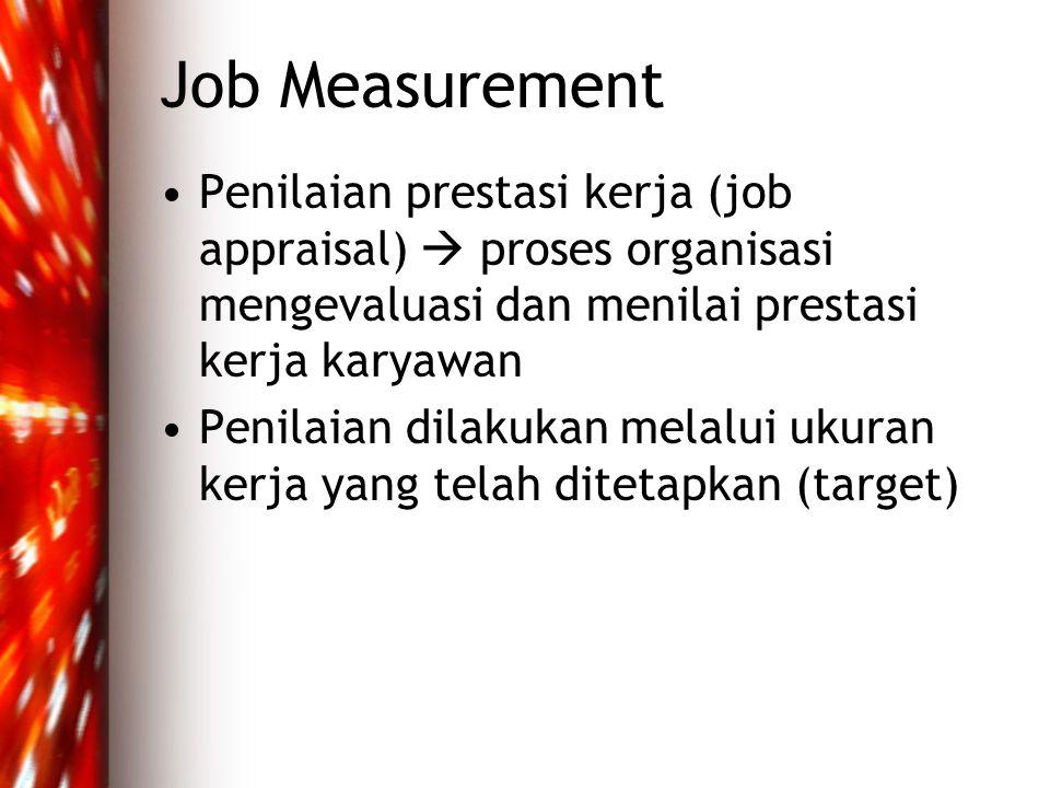 Job Measurement Penilaian prestasi kerja (job appraisal)  proses organisasi mengevaluasi dan menilai prestasi kerja karyawan.