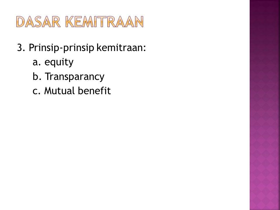 Dasar Kemitraan 3. Prinsip-prinsip kemitraan: a. equity b. Transparancy c. Mutual benefit