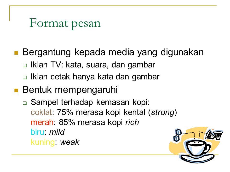 Format pesan Bergantung kepada media yang digunakan