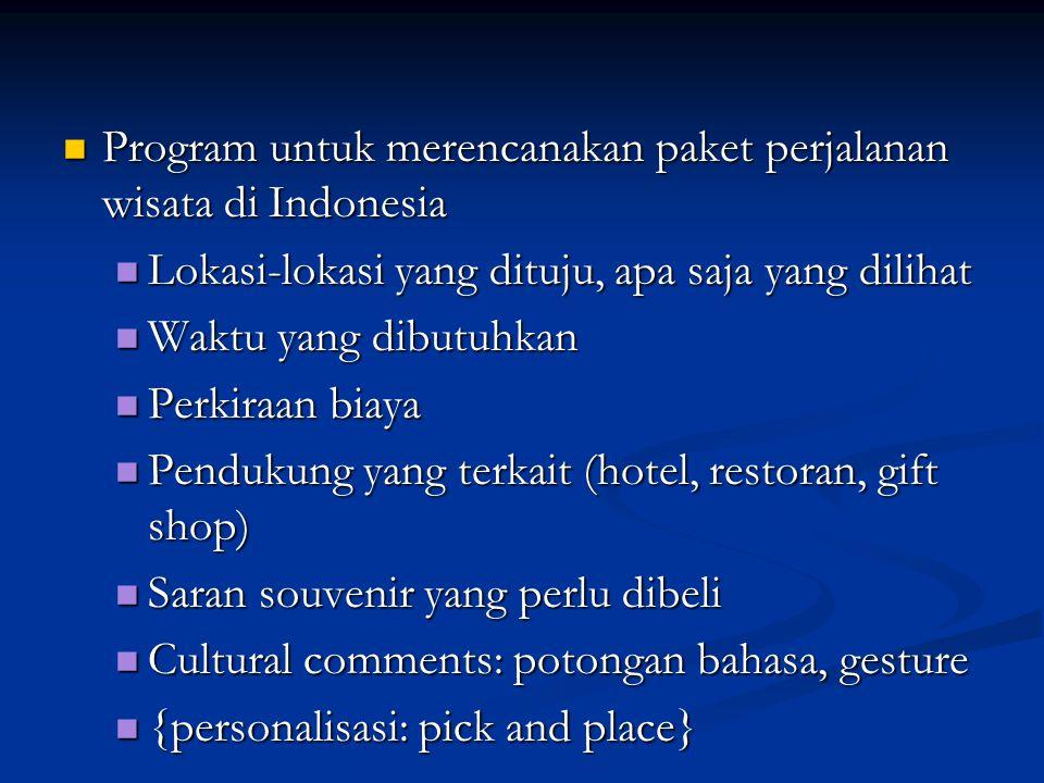 Program untuk merencanakan paket perjalanan wisata di Indonesia