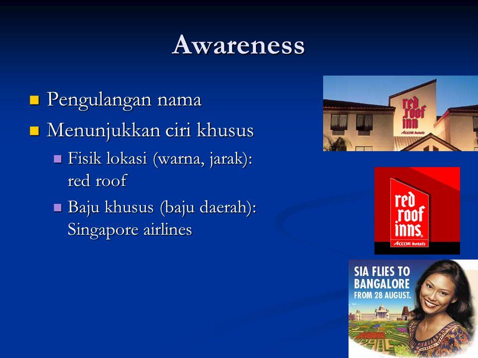 Awareness Pengulangan nama Menunjukkan ciri khusus